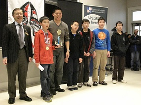 Math Challengers Competitors